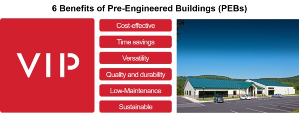 Benefits of Pre-Engineered Buildings PEBs
